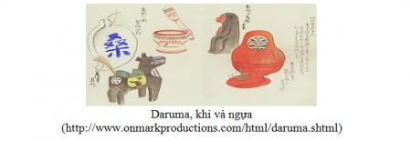 BIỂU TƯỢNG DARUMA (ダルマ達磨)